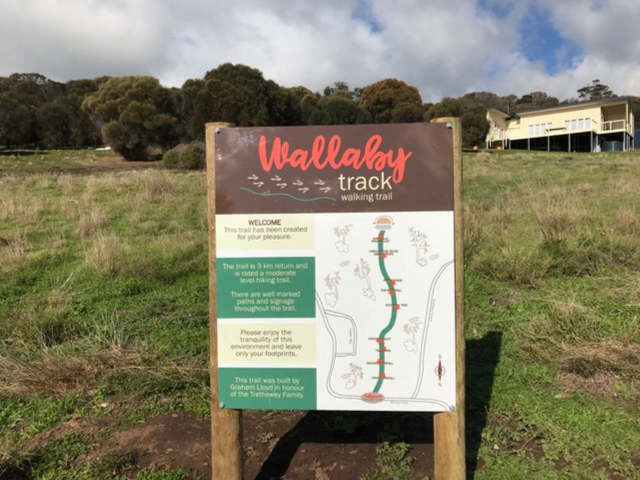 The Wallaby Track - Newcastle Accommodation